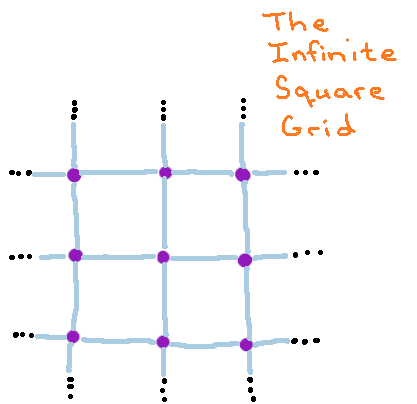 picture of the infininte grid graph